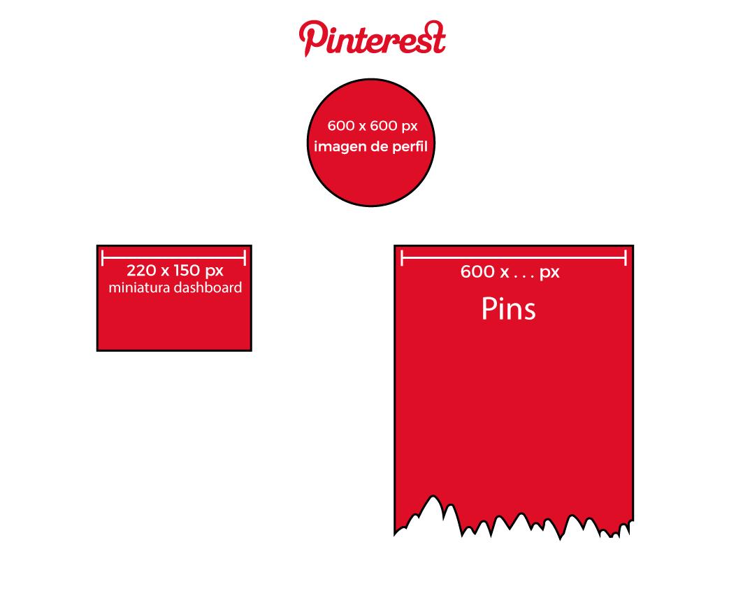 cabeceras redes sociales pinterest