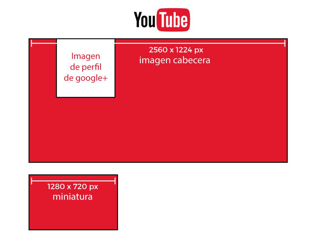 cabeceras redes sociales youtube